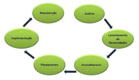 fluxograma-processos-negocio
